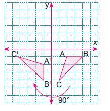 üçgenin 90 derece sağa dönmesi örnek
