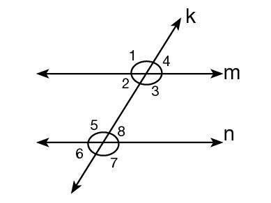 7.Sınıf İki Paralel Doğruyla Bir Kesenin Oluşturduğu Açılar Konu Anlatımı