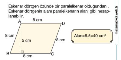 7.Sınıf Eşkenar Dörtgen  Alanı Konu Anlatımı 2.yol