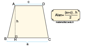 7.Sınıf  Yamuğun Alanı Konu Anlatımı