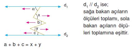 7.Sınıf İki Paralel Doğruyla Bir Kesenin Oluşturduğu Açılar Konu Anlatımı Zigzag kuralı